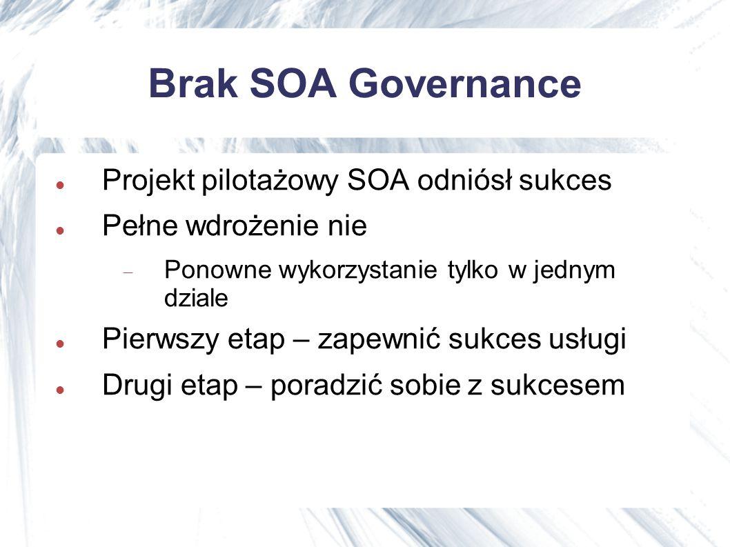 Brak SOA Governance Projekt pilotażowy SOA odniósł sukces Pełne wdrożenie nie  Ponowne wykorzystanie tylko w jednym dziale Pierwszy etap – zapewnić sukces usługi Drugi etap – poradzić sobie z sukcesem