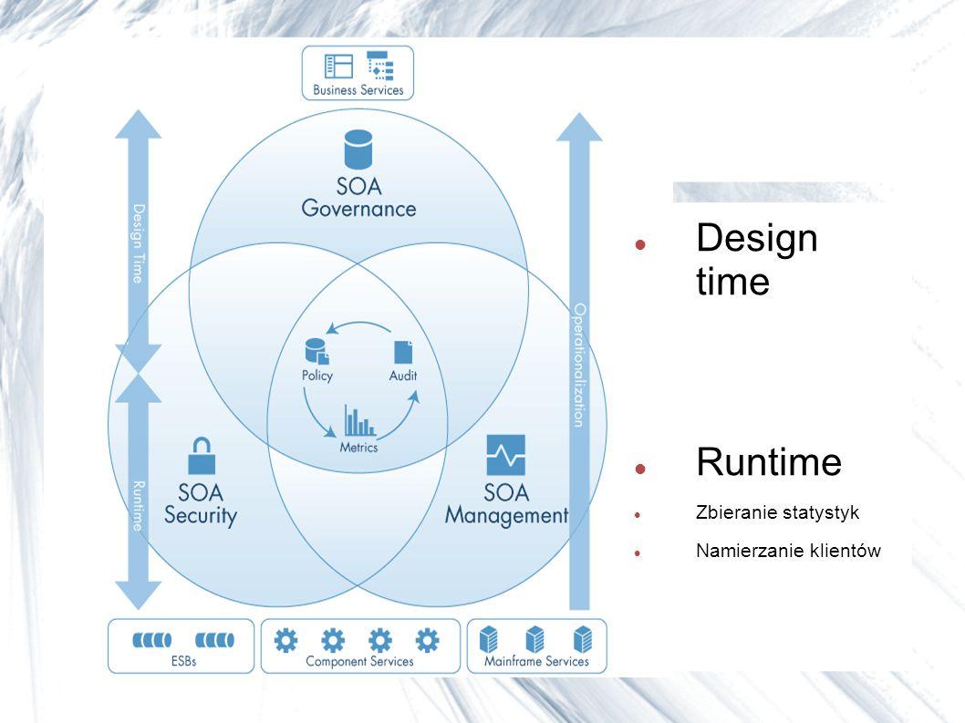 Design time Runtime Zbieranie statystyk Namierzanie klientów