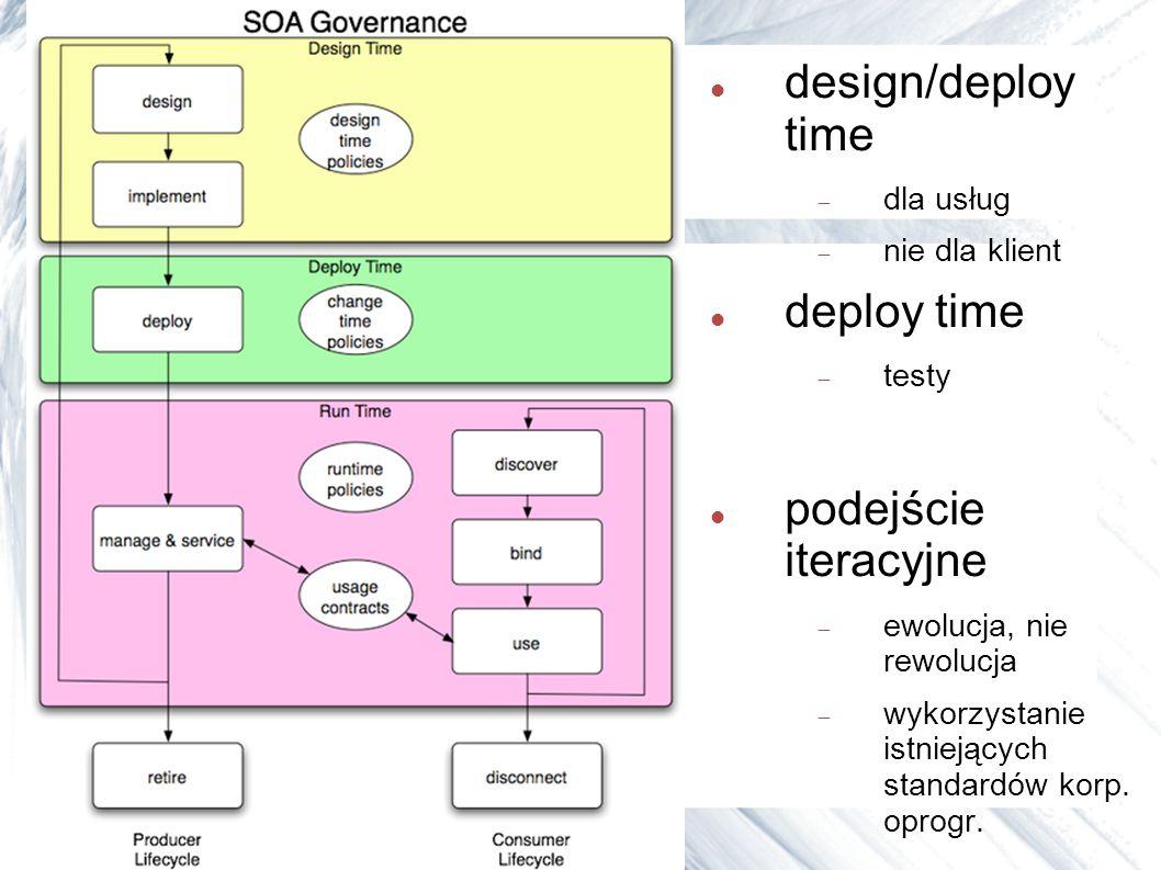 design/deploy time  dla usług  nie dla klient deploy time  testy podejście iteracyjne  ewolucja, nie rewolucja  wykorzystanie istniejących standardów korp.
