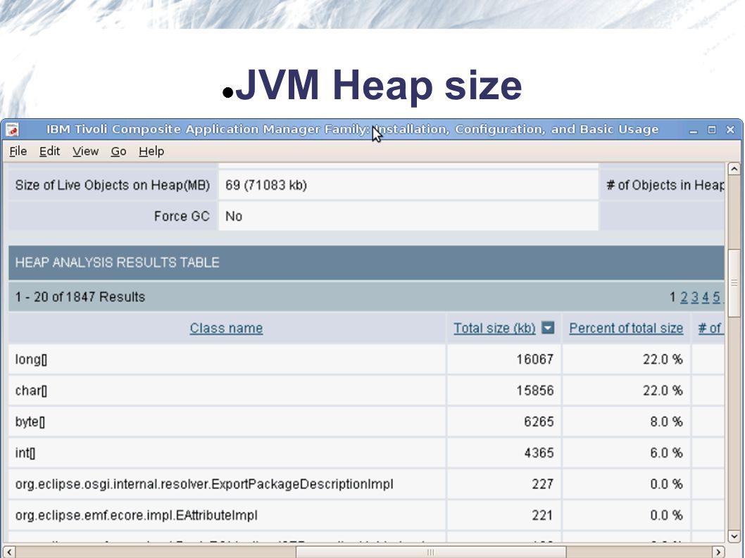 JVM Heap size