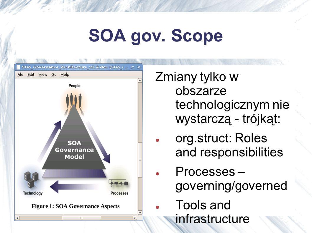 SOA gov.
