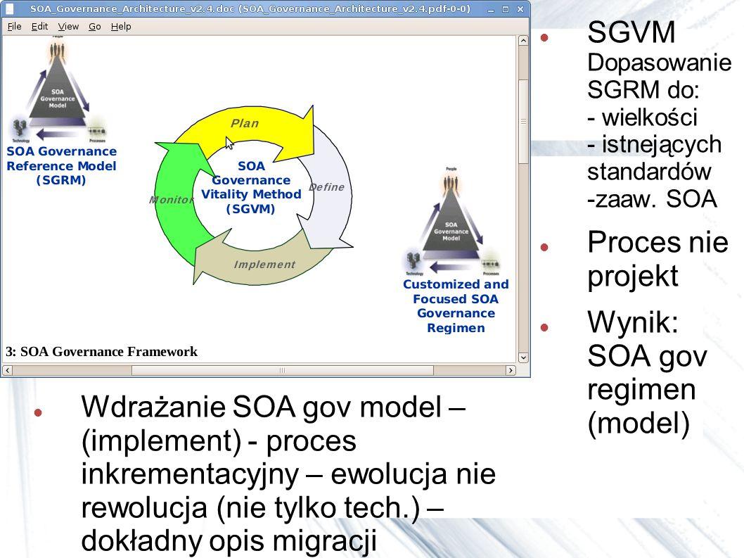 SOA Governance SOA Governance - wymaga odpowiedzi na powyzsze pytania (jakie uslugi, SLA) oraz dopilnowania przestrzegania ustalonych zasad środki techniczne do - rozliczania konsumentów - monitorowania producentów Standardy biznesowe Sarbanes-Oxley (SOX), Payment Card Industry (PCI), Basel II