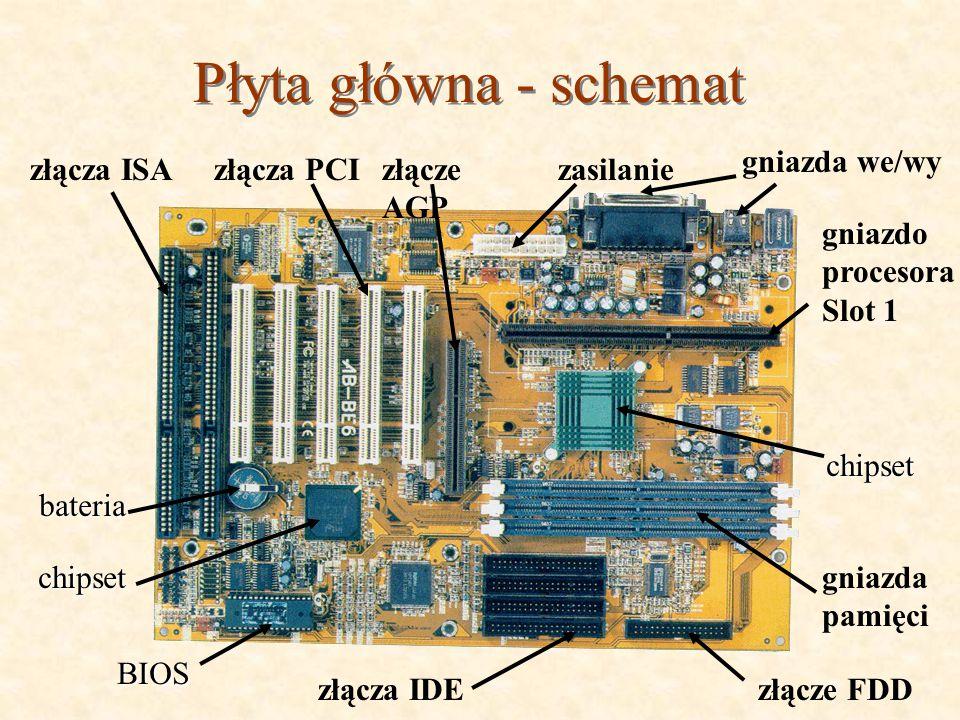 Płyta główna - schemat złącza PCIzłącza ISAzasilanie gniazda we/wy złącze AGP chipset gniazda pamięci złącze FDD gniazdo procesora Slot 1 złącza IDE BIOS chipset bateria