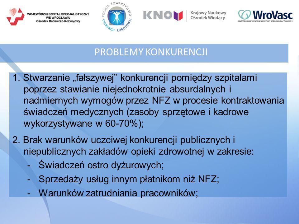 PROBLEMY KONKURENCJI 1.