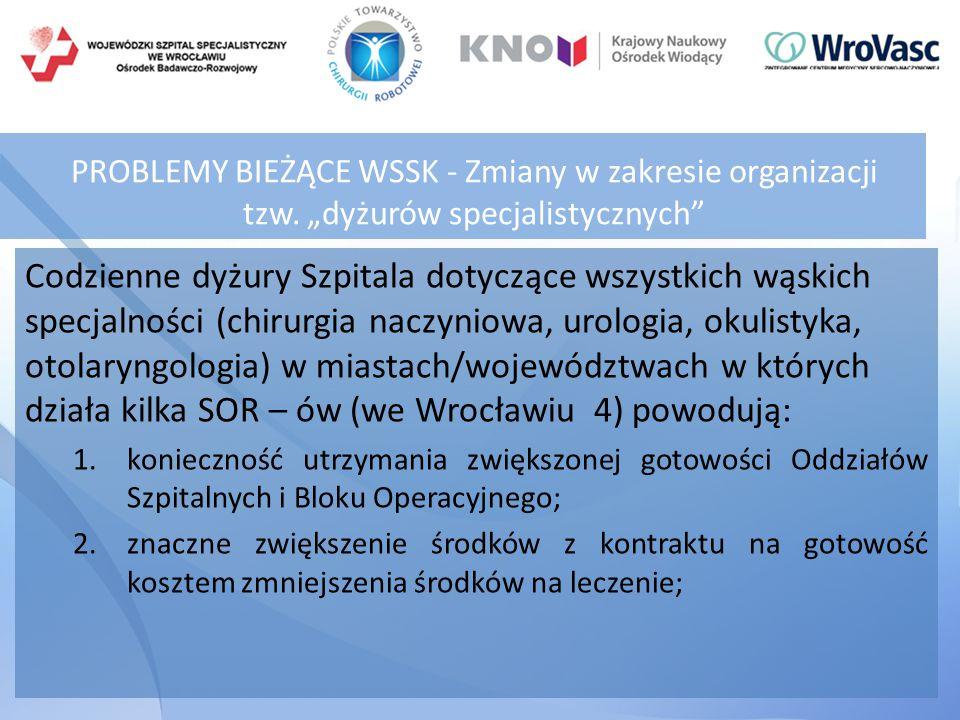 PROBLEMY BIEŻĄCE WSSK - Zmiany w zakresie organizacji tzw.