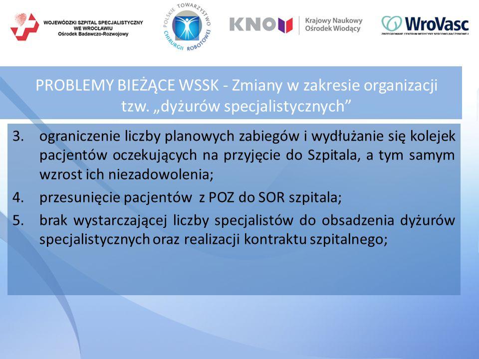 PROBLEMY BIEŻĄCE WSSK – Rezygnacja z rejonów operacyjnych przez zespoły wyjazdowe 6.