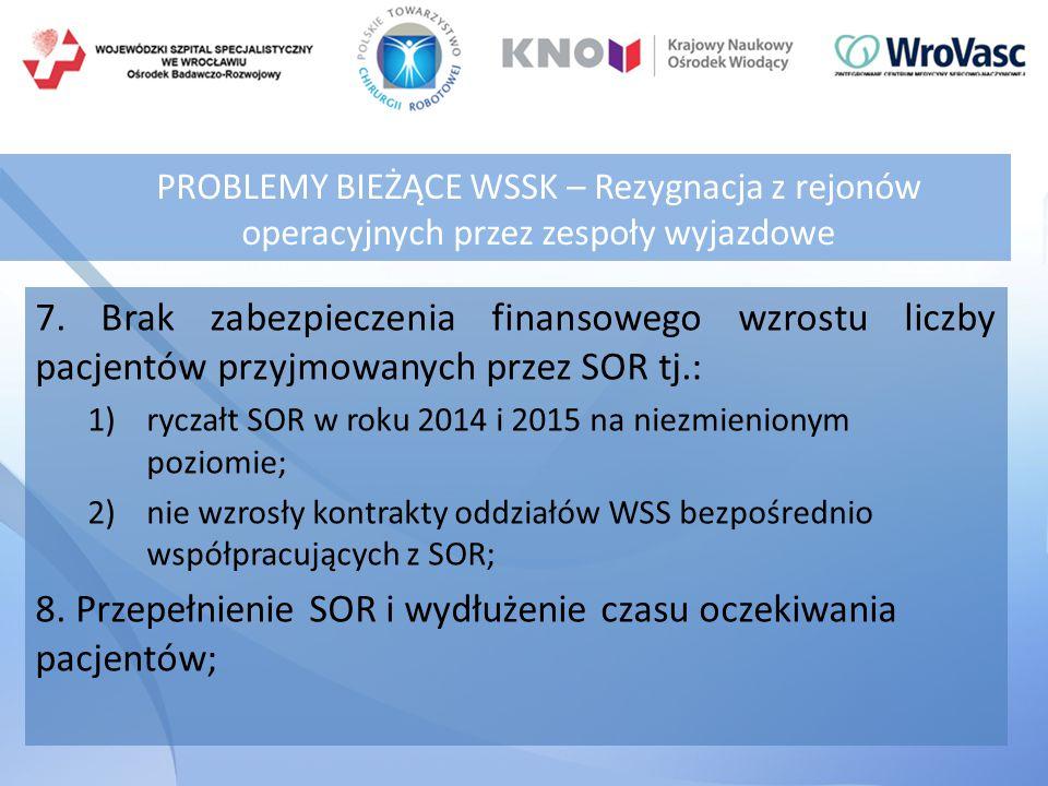 PROBLEMY BIEŻĄCE WSSK – Rezygnacja z rejonów operacyjnych przez zespoły wyjazdowe 9.