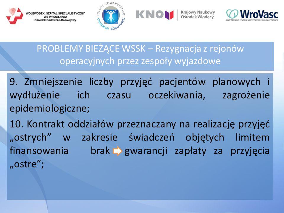 Skutki finansowe utrzymania gotowości Szpitala Ogółem koszty utrzymania gotowości Szpitala wynoszą rocznie: 19,5 mln zł co stanowi 10,5 % kosztów operacyjnych.