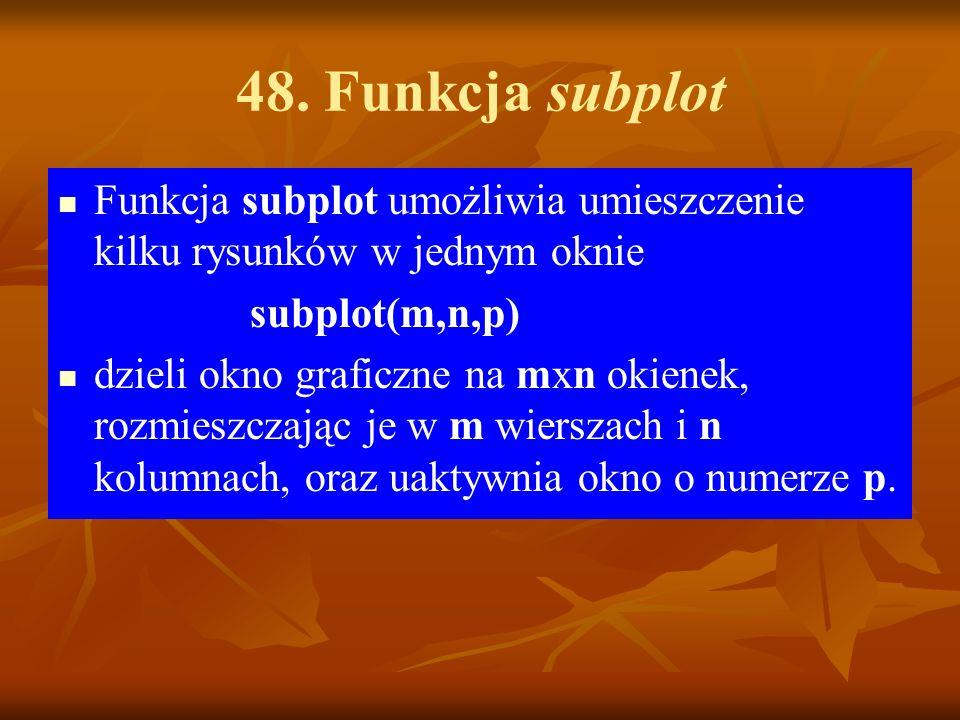 48. Funkcja subplot Funkcja subplot umożliwia umieszczenie kilku rysunków w jednym oknie subplot(m,n,p) dzieli okno graficzne na mxn okienek, rozmiesz