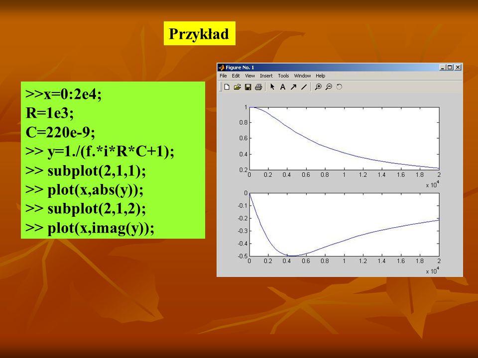 Przykład >>x=0:2e4; R=1e3; C=220e-9; >> y=1./(f.*i*R*C+1); >> subplot(2,1,1); >> plot(x,abs(y)); >> subplot(2,1,2); >> plot(x,imag(y));