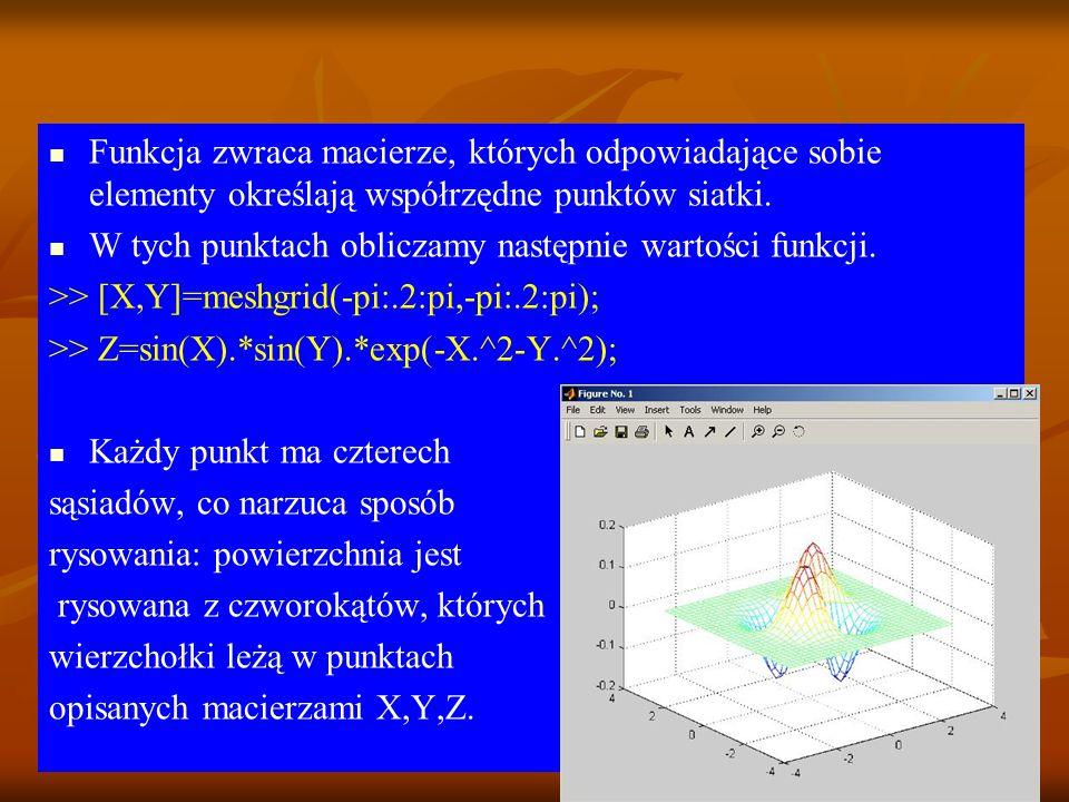 Funkcja zwraca macierze, których odpowiadające sobie elementy określają współrzędne punktów siatki.
