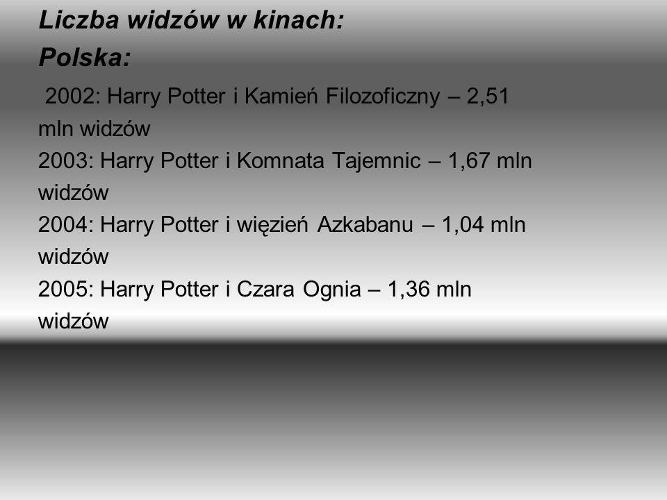 Liczba widzów w kinach: Polska: 2002: Harry Potter i Kamień Filozoficzny – 2,51 mln widzów 2003: Harry Potter i Komnata Tajemnic – 1,67 mln widzów 200