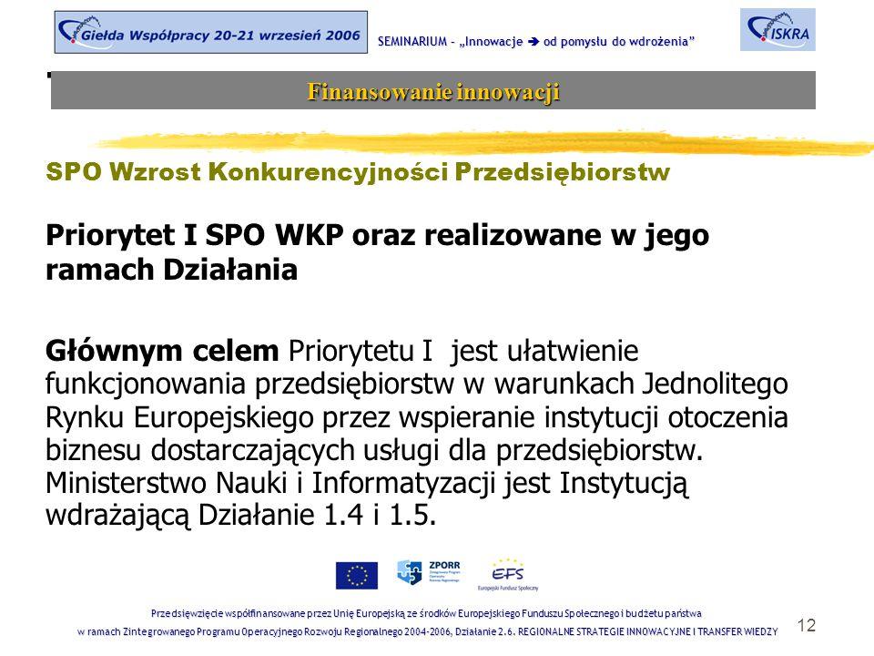 """12 Tematyka sesji SEMINARIUM – """"Innowacje  od pomysłu do wdrożenia Finansowanie innowacji Przedsięwzięcie współfinansowane przez Unię Europejską ze środków Europejskiego Funduszu Społecznego i budżetu państwa w ramach Zintegrowanego Programu Operacyjnego Rozwoju Regionalnego 2004-2006, Działanie 2.6."""