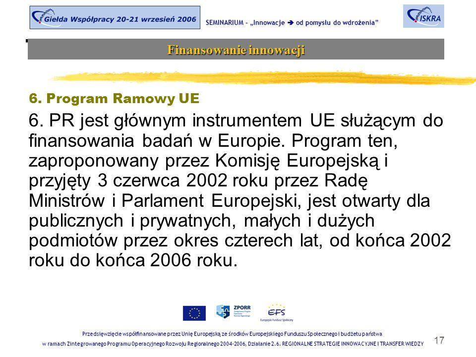 """17 Tematyka sesji SEMINARIUM – """"Innowacje  od pomysłu do wdrożenia Finansowanie innowacji Przedsięwzięcie współfinansowane przez Unię Europejską ze środków Europejskiego Funduszu Społecznego i budżetu państwa w ramach Zintegrowanego Programu Operacyjnego Rozwoju Regionalnego 2004-2006, Działanie 2.6."""