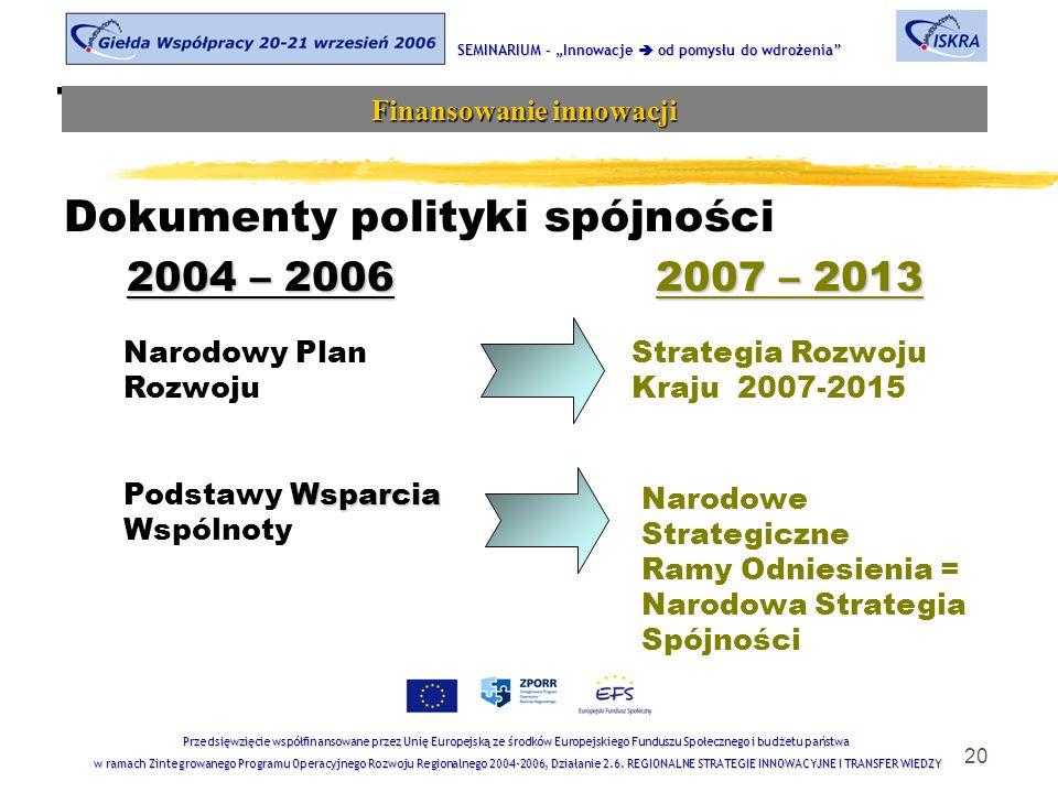 """20 Tematyka sesji SEMINARIUM – """"Innowacje  od pomysłu do wdrożenia Finansowanie innowacji Przedsięwzięcie współfinansowane przez Unię Europejską ze środków Europejskiego Funduszu Społecznego i budżetu państwa w ramach Zintegrowanego Programu Operacyjnego Rozwoju Regionalnego 2004-2006, Działanie 2.6."""