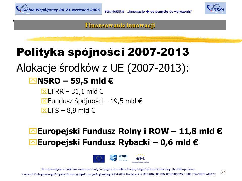 """21 Tematyka sesji SEMINARIUM – """"Innowacje  od pomysłu do wdrożenia Finansowanie innowacji Przedsięwzięcie współfinansowane przez Unię Europejską ze środków Europejskiego Funduszu Społecznego i budżetu państwa w ramach Zintegrowanego Programu Operacyjnego Rozwoju Regionalnego 2004-2006, Działanie 2.6."""