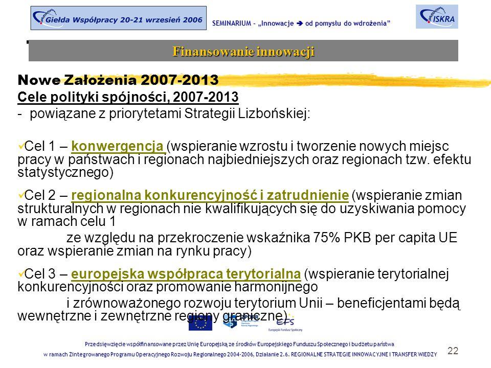 """22 Tematyka sesji SEMINARIUM – """"Innowacje  od pomysłu do wdrożenia Finansowanie innowacji Przedsięwzięcie współfinansowane przez Unię Europejską ze środków Europejskiego Funduszu Społecznego i budżetu państwa w ramach Zintegrowanego Programu Operacyjnego Rozwoju Regionalnego 2004-2006, Działanie 2.6."""