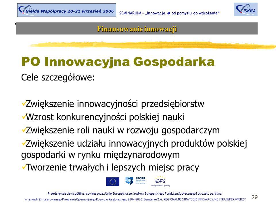 """29 Tematyka sesji SEMINARIUM – """"Innowacje  od pomysłu do wdrożenia Finansowanie innowacji Przedsięwzięcie współfinansowane przez Unię Europejską ze środków Europejskiego Funduszu Społecznego i budżetu państwa w ramach Zintegrowanego Programu Operacyjnego Rozwoju Regionalnego 2004-2006, Działanie 2.6."""