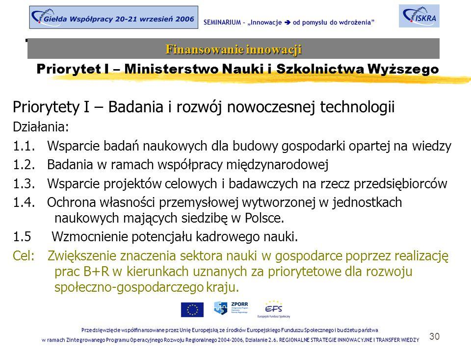 """30 Tematyka sesji SEMINARIUM – """"Innowacje  od pomysłu do wdrożenia Finansowanie innowacji Przedsięwzięcie współfinansowane przez Unię Europejską ze środków Europejskiego Funduszu Społecznego i budżetu państwa w ramach Zintegrowanego Programu Operacyjnego Rozwoju Regionalnego 2004-2006, Działanie 2.6."""