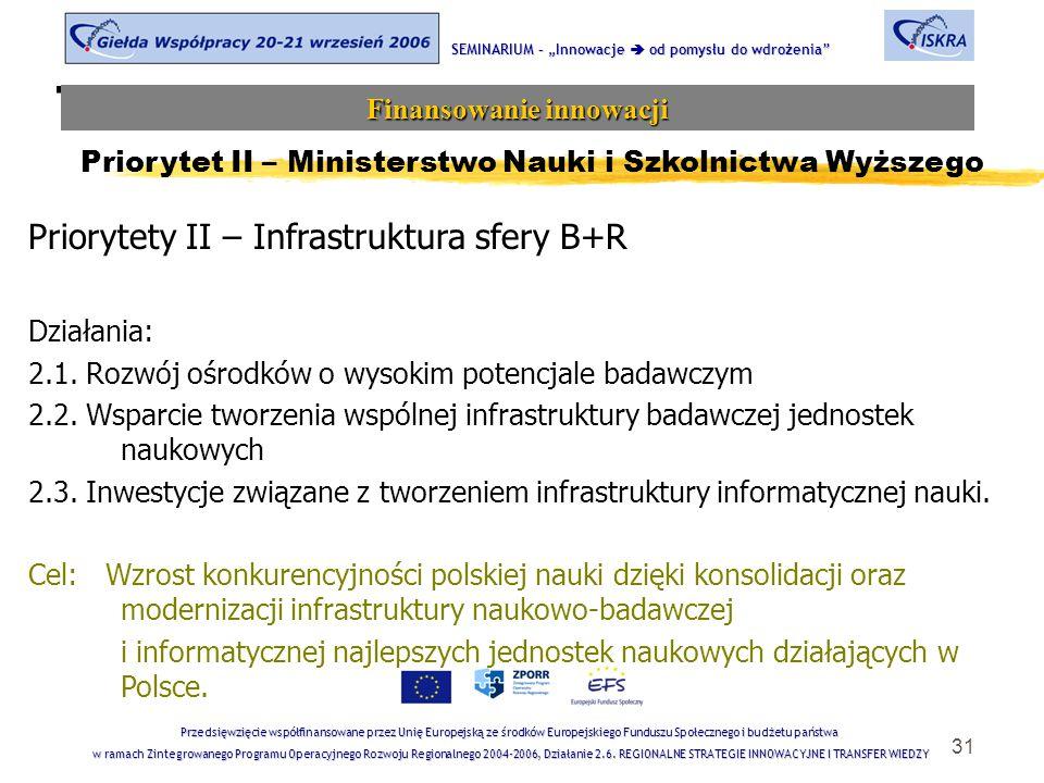 """31 Tematyka sesji SEMINARIUM – """"Innowacje  od pomysłu do wdrożenia Finansowanie innowacji Przedsięwzięcie współfinansowane przez Unię Europejską ze środków Europejskiego Funduszu Społecznego i budżetu państwa w ramach Zintegrowanego Programu Operacyjnego Rozwoju Regionalnego 2004-2006, Działanie 2.6."""