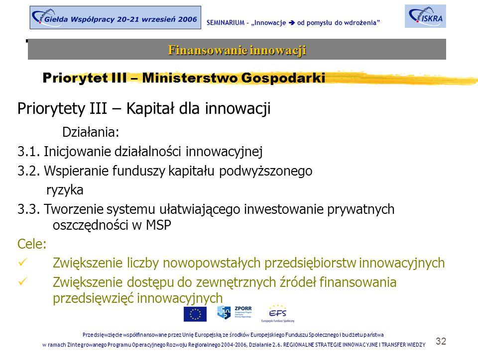 """32 Tematyka sesji SEMINARIUM – """"Innowacje  od pomysłu do wdrożenia Finansowanie innowacji Przedsięwzięcie współfinansowane przez Unię Europejską ze środków Europejskiego Funduszu Społecznego i budżetu państwa w ramach Zintegrowanego Programu Operacyjnego Rozwoju Regionalnego 2004-2006, Działanie 2.6."""