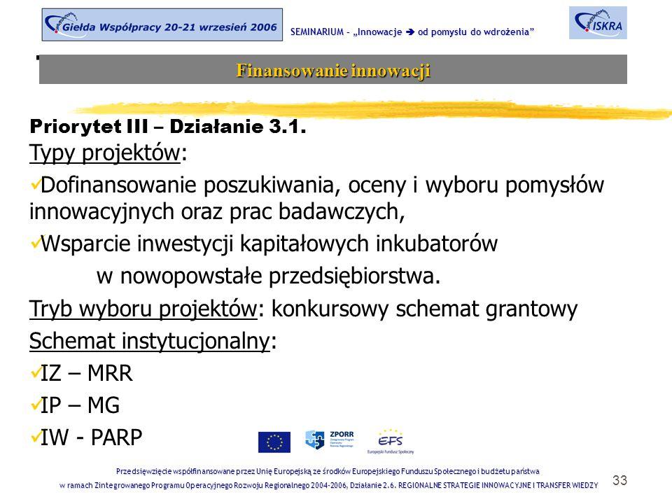 """33 Tematyka sesji SEMINARIUM – """"Innowacje  od pomysłu do wdrożenia Finansowanie innowacji Przedsięwzięcie współfinansowane przez Unię Europejską ze środków Europejskiego Funduszu Społecznego i budżetu państwa w ramach Zintegrowanego Programu Operacyjnego Rozwoju Regionalnego 2004-2006, Działanie 2.6."""