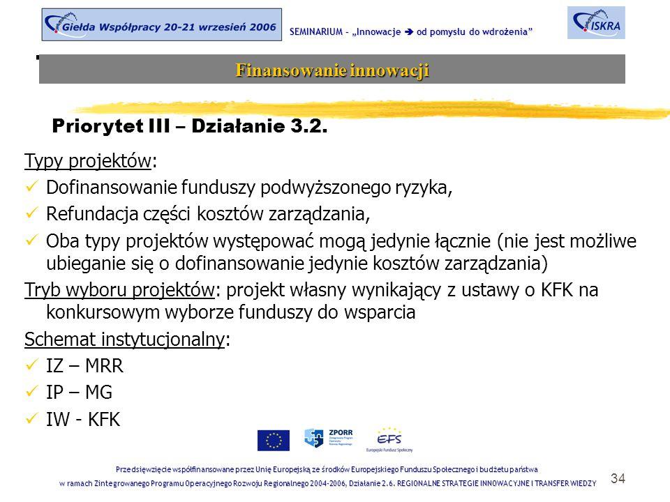 """34 Tematyka sesji SEMINARIUM – """"Innowacje  od pomysłu do wdrożenia Finansowanie innowacji Przedsięwzięcie współfinansowane przez Unię Europejską ze środków Europejskiego Funduszu Społecznego i budżetu państwa w ramach Zintegrowanego Programu Operacyjnego Rozwoju Regionalnego 2004-2006, Działanie 2.6."""