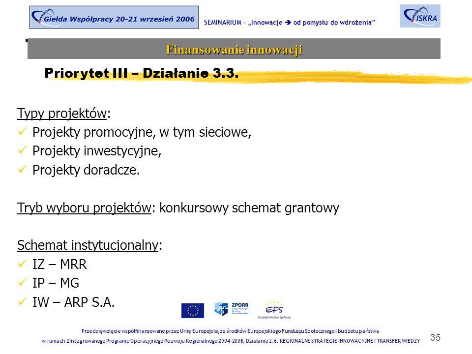 """35 Tematyka sesji SEMINARIUM – """"Innowacje  od pomysłu do wdrożenia Finansowanie innowacji Przedsięwzięcie współfinansowane przez Unię Europejską ze środków Europejskiego Funduszu Społecznego i budżetu państwa w ramach Zintegrowanego Programu Operacyjnego Rozwoju Regionalnego 2004-2006, Działanie 2.6."""