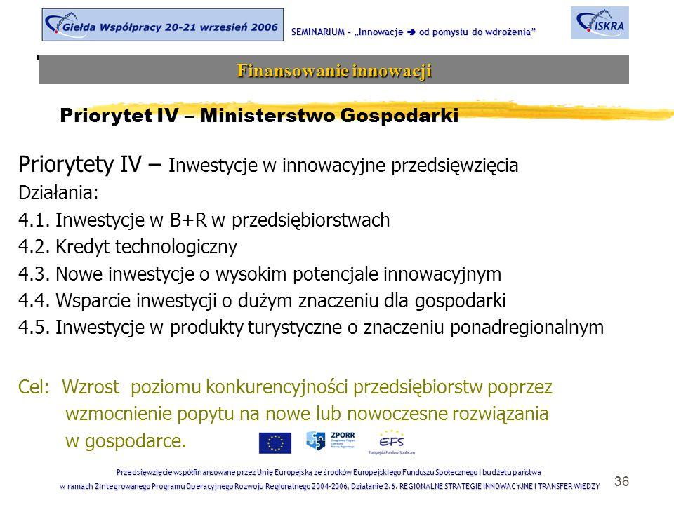 """36 Tematyka sesji SEMINARIUM – """"Innowacje  od pomysłu do wdrożenia Finansowanie innowacji Przedsięwzięcie współfinansowane przez Unię Europejską ze środków Europejskiego Funduszu Społecznego i budżetu państwa w ramach Zintegrowanego Programu Operacyjnego Rozwoju Regionalnego 2004-2006, Działanie 2.6."""