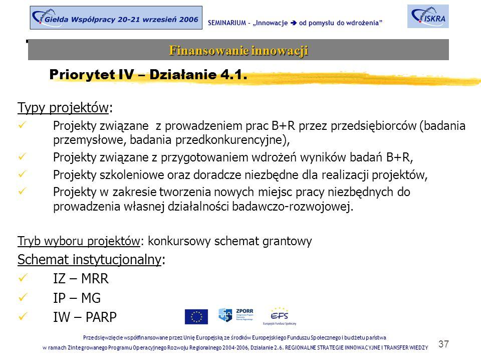 """37 Tematyka sesji SEMINARIUM – """"Innowacje  od pomysłu do wdrożenia Finansowanie innowacji Przedsięwzięcie współfinansowane przez Unię Europejską ze środków Europejskiego Funduszu Społecznego i budżetu państwa w ramach Zintegrowanego Programu Operacyjnego Rozwoju Regionalnego 2004-2006, Działanie 2.6."""