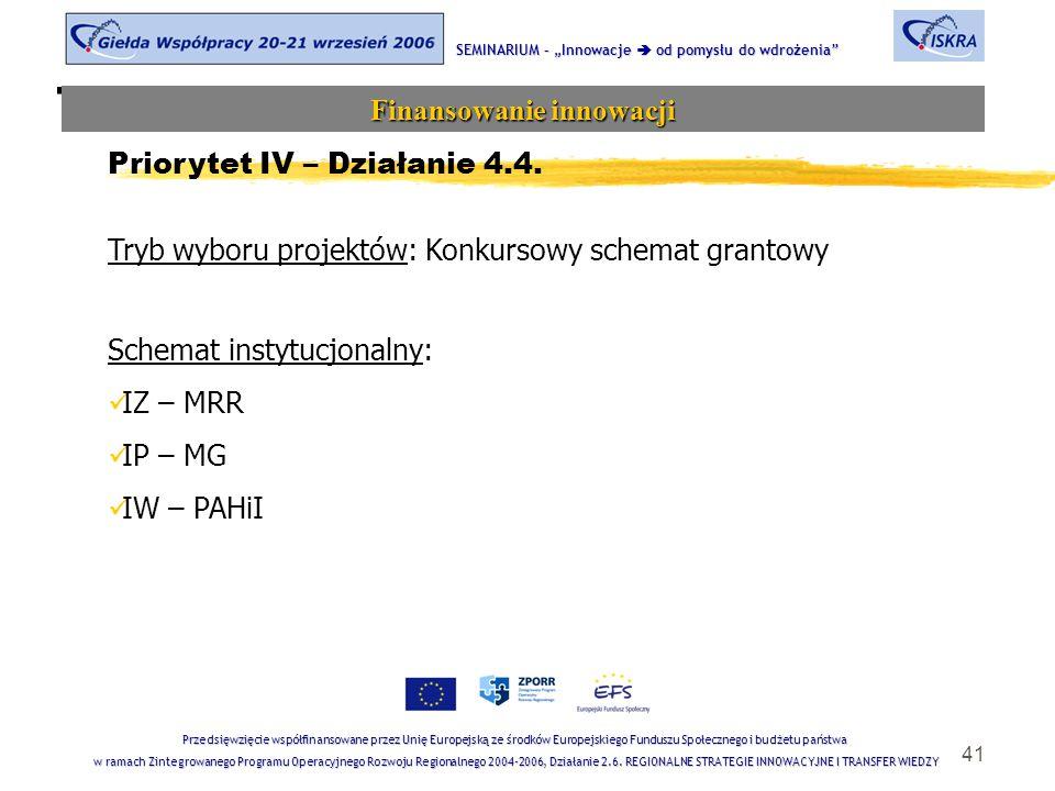 """41 Tematyka sesji SEMINARIUM – """"Innowacje  od pomysłu do wdrożenia Finansowanie innowacji Przedsięwzięcie współfinansowane przez Unię Europejską ze środków Europejskiego Funduszu Społecznego i budżetu państwa w ramach Zintegrowanego Programu Operacyjnego Rozwoju Regionalnego 2004-2006, Działanie 2.6."""