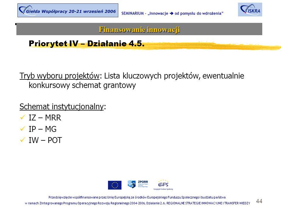 """44 Tematyka sesji SEMINARIUM – """"Innowacje  od pomysłu do wdrożenia Finansowanie innowacji Przedsięwzięcie współfinansowane przez Unię Europejską ze środków Europejskiego Funduszu Społecznego i budżetu państwa w ramach Zintegrowanego Programu Operacyjnego Rozwoju Regionalnego 2004-2006, Działanie 2.6."""