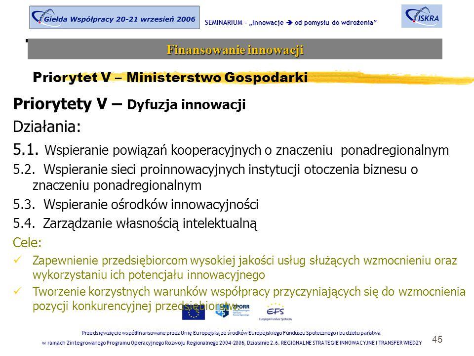 """45 Tematyka sesji SEMINARIUM – """"Innowacje  od pomysłu do wdrożenia Finansowanie innowacji Przedsięwzięcie współfinansowane przez Unię Europejską ze środków Europejskiego Funduszu Społecznego i budżetu państwa w ramach Zintegrowanego Programu Operacyjnego Rozwoju Regionalnego 2004-2006, Działanie 2.6."""