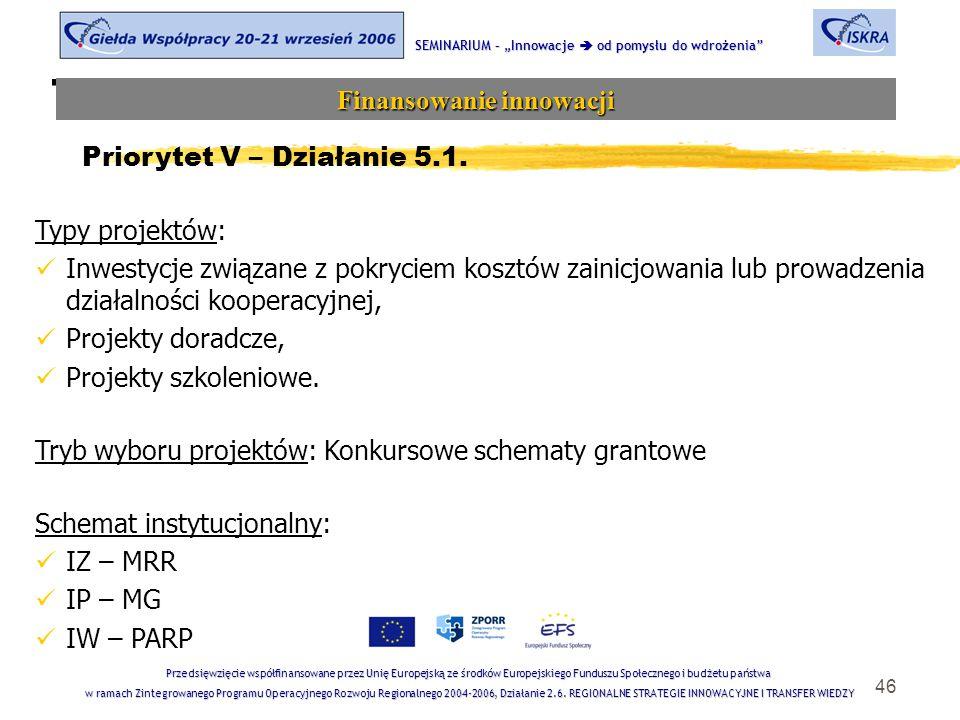 """46 Tematyka sesji SEMINARIUM – """"Innowacje  od pomysłu do wdrożenia Finansowanie innowacji Przedsięwzięcie współfinansowane przez Unię Europejską ze środków Europejskiego Funduszu Społecznego i budżetu państwa w ramach Zintegrowanego Programu Operacyjnego Rozwoju Regionalnego 2004-2006, Działanie 2.6."""