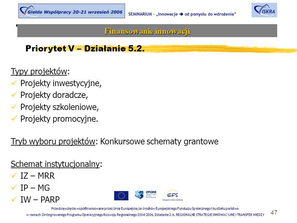 """47 Tematyka sesji SEMINARIUM – """"Innowacje  od pomysłu do wdrożenia Finansowanie innowacji Przedsięwzięcie współfinansowane przez Unię Europejską ze środków Europejskiego Funduszu Społecznego i budżetu państwa w ramach Zintegrowanego Programu Operacyjnego Rozwoju Regionalnego 2004-2006, Działanie 2.6."""