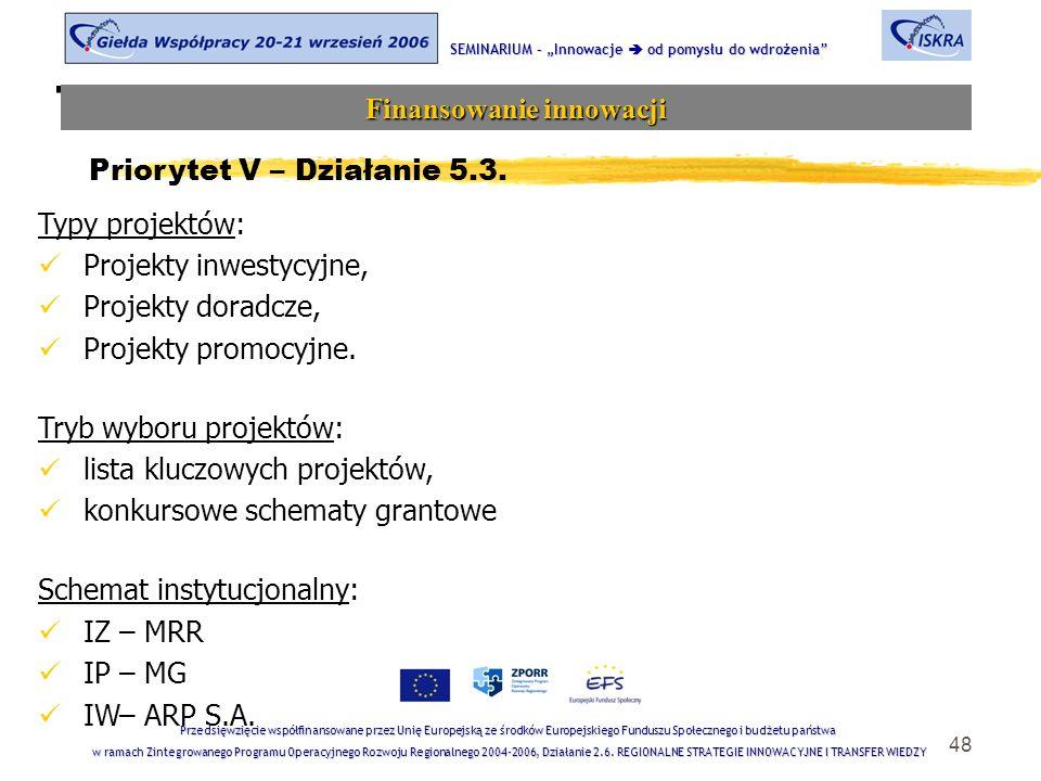 """48 Tematyka sesji SEMINARIUM – """"Innowacje  od pomysłu do wdrożenia Finansowanie innowacji Przedsięwzięcie współfinansowane przez Unię Europejską ze środków Europejskiego Funduszu Społecznego i budżetu państwa w ramach Zintegrowanego Programu Operacyjnego Rozwoju Regionalnego 2004-2006, Działanie 2.6."""