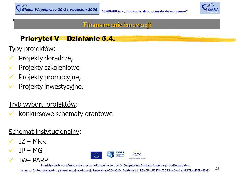 """49 Tematyka sesji SEMINARIUM – """"Innowacje  od pomysłu do wdrożenia Finansowanie innowacji Przedsięwzięcie współfinansowane przez Unię Europejską ze środków Europejskiego Funduszu Społecznego i budżetu państwa w ramach Zintegrowanego Programu Operacyjnego Rozwoju Regionalnego 2004-2006, Działanie 2.6."""