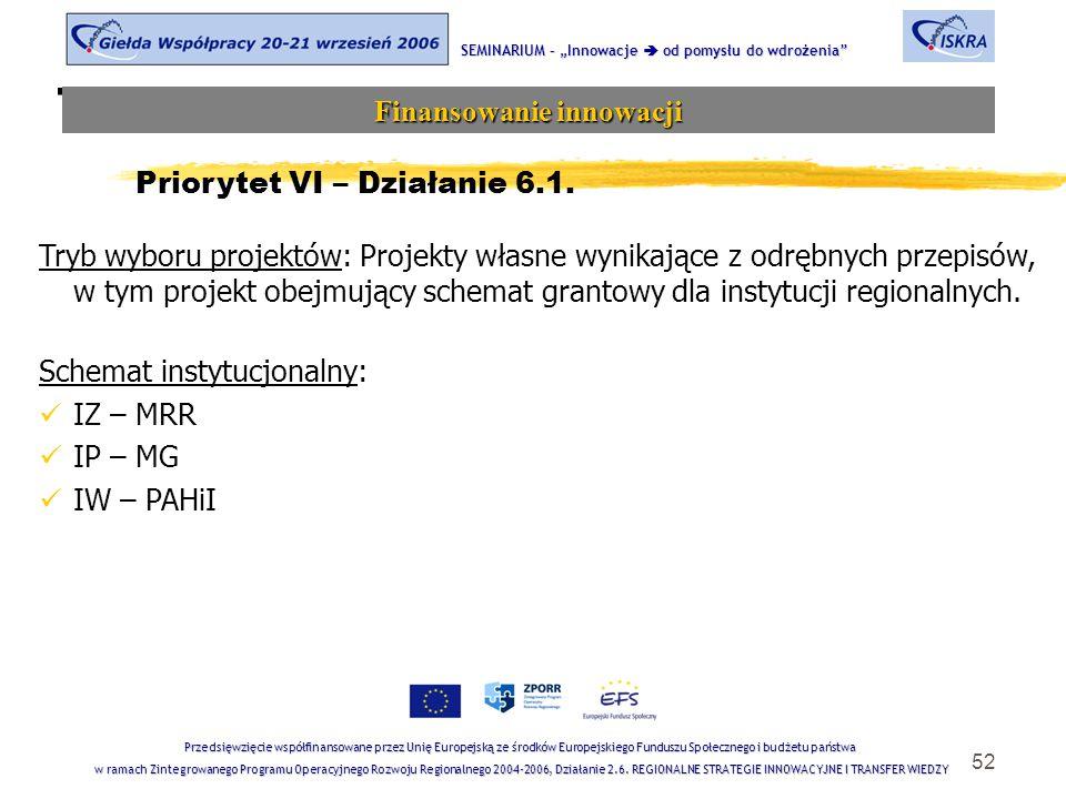 """52 Tematyka sesji SEMINARIUM – """"Innowacje  od pomysłu do wdrożenia Finansowanie innowacji Przedsięwzięcie współfinansowane przez Unię Europejską ze środków Europejskiego Funduszu Społecznego i budżetu państwa w ramach Zintegrowanego Programu Operacyjnego Rozwoju Regionalnego 2004-2006, Działanie 2.6."""