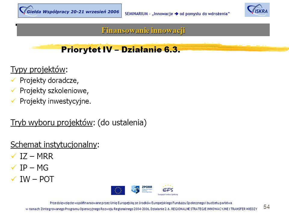 """54 Tematyka sesji SEMINARIUM – """"Innowacje  od pomysłu do wdrożenia Finansowanie innowacji Przedsięwzięcie współfinansowane przez Unię Europejską ze środków Europejskiego Funduszu Społecznego i budżetu państwa w ramach Zintegrowanego Programu Operacyjnego Rozwoju Regionalnego 2004-2006, Działanie 2.6."""
