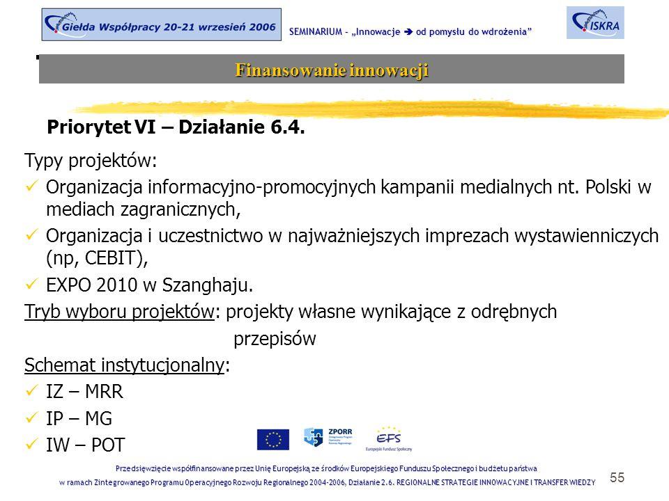 """55 Tematyka sesji SEMINARIUM – """"Innowacje  od pomysłu do wdrożenia Finansowanie innowacji Przedsięwzięcie współfinansowane przez Unię Europejską ze środków Europejskiego Funduszu Społecznego i budżetu państwa w ramach Zintegrowanego Programu Operacyjnego Rozwoju Regionalnego 2004-2006, Działanie 2.6."""