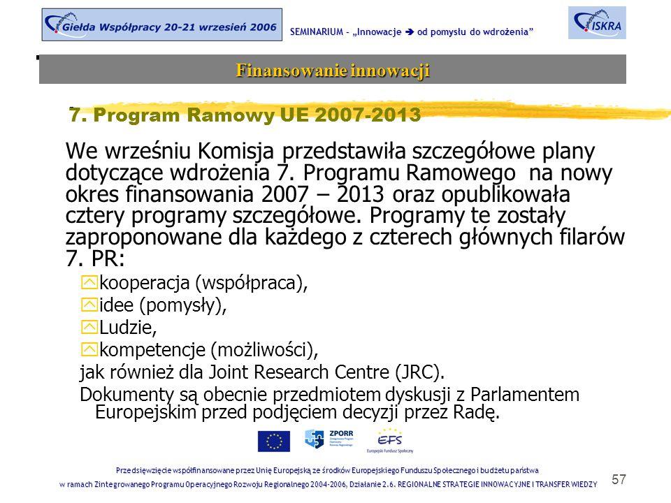 """57 Tematyka sesji SEMINARIUM – """"Innowacje  od pomysłu do wdrożenia Finansowanie innowacji Przedsięwzięcie współfinansowane przez Unię Europejską ze środków Europejskiego Funduszu Społecznego i budżetu państwa w ramach Zintegrowanego Programu Operacyjnego Rozwoju Regionalnego 2004-2006, Działanie 2.6."""