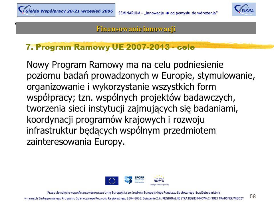 """58 Tematyka sesji SEMINARIUM – """"Innowacje  od pomysłu do wdrożenia Finansowanie innowacji Przedsięwzięcie współfinansowane przez Unię Europejską ze środków Europejskiego Funduszu Społecznego i budżetu państwa w ramach Zintegrowanego Programu Operacyjnego Rozwoju Regionalnego 2004-2006, Działanie 2.6."""