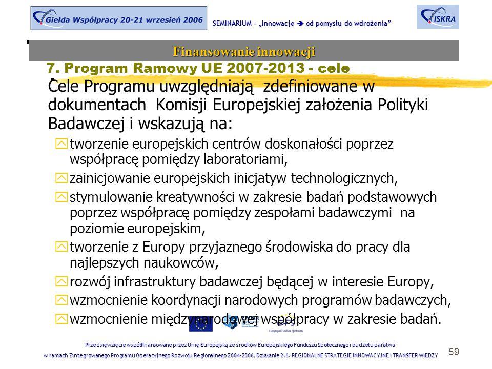 """59 Tematyka sesji SEMINARIUM – """"Innowacje  od pomysłu do wdrożenia Finansowanie innowacji Przedsięwzięcie współfinansowane przez Unię Europejską ze środków Europejskiego Funduszu Społecznego i budżetu państwa w ramach Zintegrowanego Programu Operacyjnego Rozwoju Regionalnego 2004-2006, Działanie 2.6."""