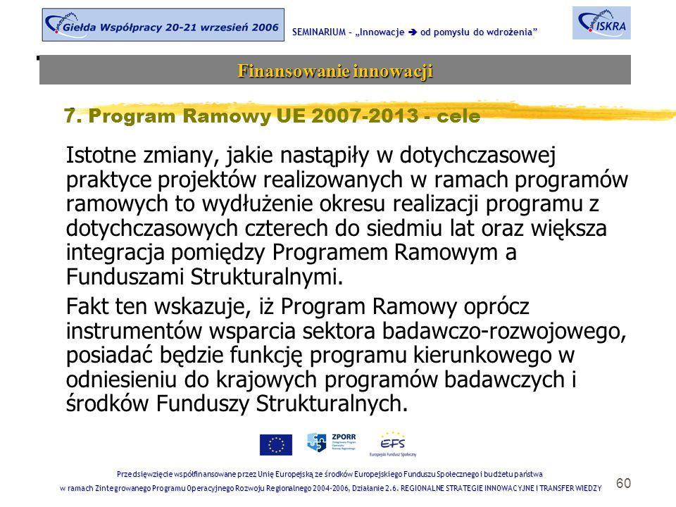 """60 Tematyka sesji SEMINARIUM – """"Innowacje  od pomysłu do wdrożenia Finansowanie innowacji Przedsięwzięcie współfinansowane przez Unię Europejską ze środków Europejskiego Funduszu Społecznego i budżetu państwa w ramach Zintegrowanego Programu Operacyjnego Rozwoju Regionalnego 2004-2006, Działanie 2.6."""