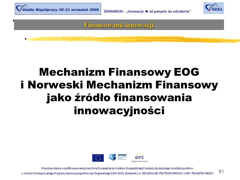 """61 Tematyka sesji SEMINARIUM – """"Innowacje  od pomysłu do wdrożenia Finansowanie innowacji Przedsięwzięcie współfinansowane przez Unię Europejską ze środków Europejskiego Funduszu Społecznego i budżetu państwa w ramach Zintegrowanego Programu Operacyjnego Rozwoju Regionalnego 2004-2006, Działanie 2.6."""