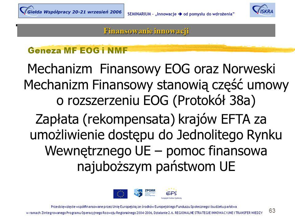 """63 Tematyka sesji SEMINARIUM – """"Innowacje  od pomysłu do wdrożenia Finansowanie innowacji Przedsięwzięcie współfinansowane przez Unię Europejską ze środków Europejskiego Funduszu Społecznego i budżetu państwa w ramach Zintegrowanego Programu Operacyjnego Rozwoju Regionalnego 2004-2006, Działanie 2.6."""