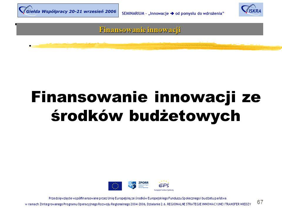 """67 Tematyka sesji SEMINARIUM – """"Innowacje  od pomysłu do wdrożenia Finansowanie innowacji Przedsięwzięcie współfinansowane przez Unię Europejską ze środków Europejskiego Funduszu Społecznego i budżetu państwa w ramach Zintegrowanego Programu Operacyjnego Rozwoju Regionalnego 2004-2006, Działanie 2.6."""