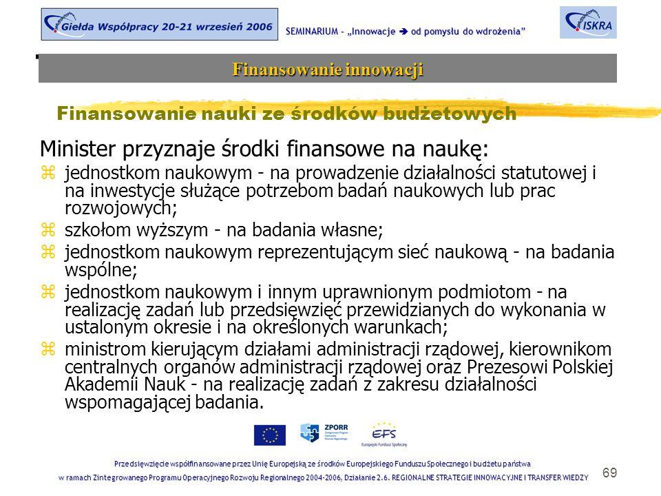 """69 Tematyka sesji SEMINARIUM – """"Innowacje  od pomysłu do wdrożenia Finansowanie innowacji Przedsięwzięcie współfinansowane przez Unię Europejską ze środków Europejskiego Funduszu Społecznego i budżetu państwa w ramach Zintegrowanego Programu Operacyjnego Rozwoju Regionalnego 2004-2006, Działanie 2.6."""