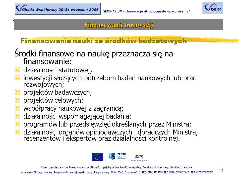 """70 Tematyka sesji SEMINARIUM – """"Innowacje  od pomysłu do wdrożenia Finansowanie innowacji Przedsięwzięcie współfinansowane przez Unię Europejską ze środków Europejskiego Funduszu Społecznego i budżetu państwa w ramach Zintegrowanego Programu Operacyjnego Rozwoju Regionalnego 2004-2006, Działanie 2.6."""