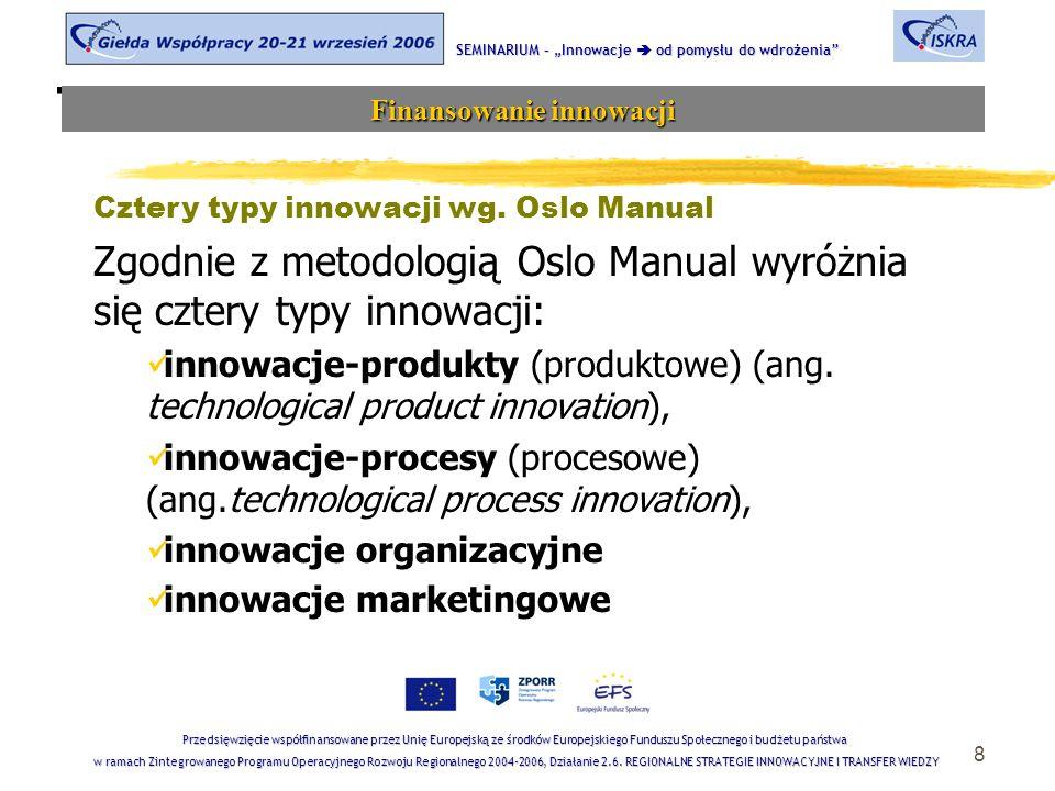 """8 Tematyka sesji SEMINARIUM – """"Innowacje  od pomysłu do wdrożenia"""" Finansowanie innowacji Przedsięwzięcie współfinansowane przez Unię Europejską ze ś"""